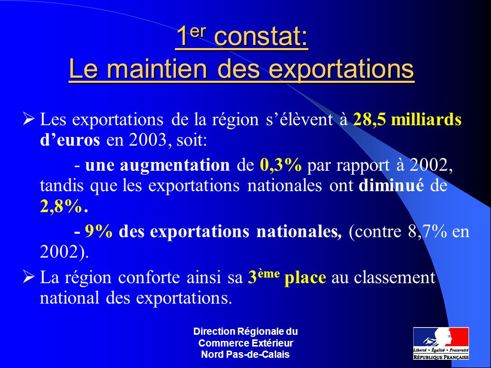 1er constat: Le maintien des exportations