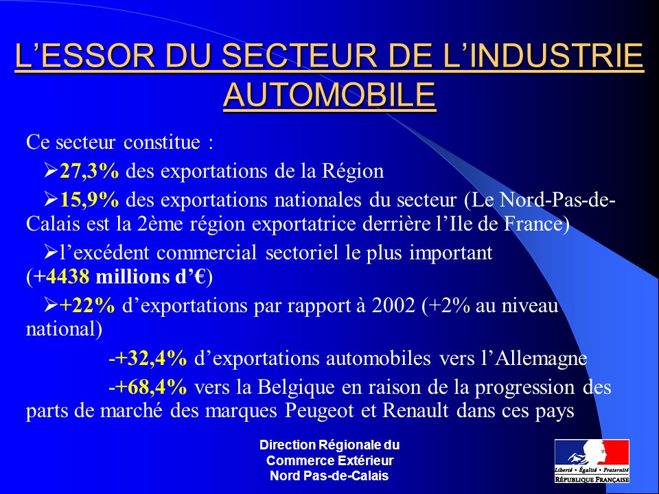 L'ESSOR DU SECTEUR DE L'INDUSTRIE AUTOMOBILE