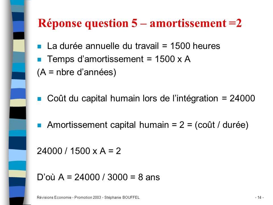 Réponse question 5 – amortissement =2