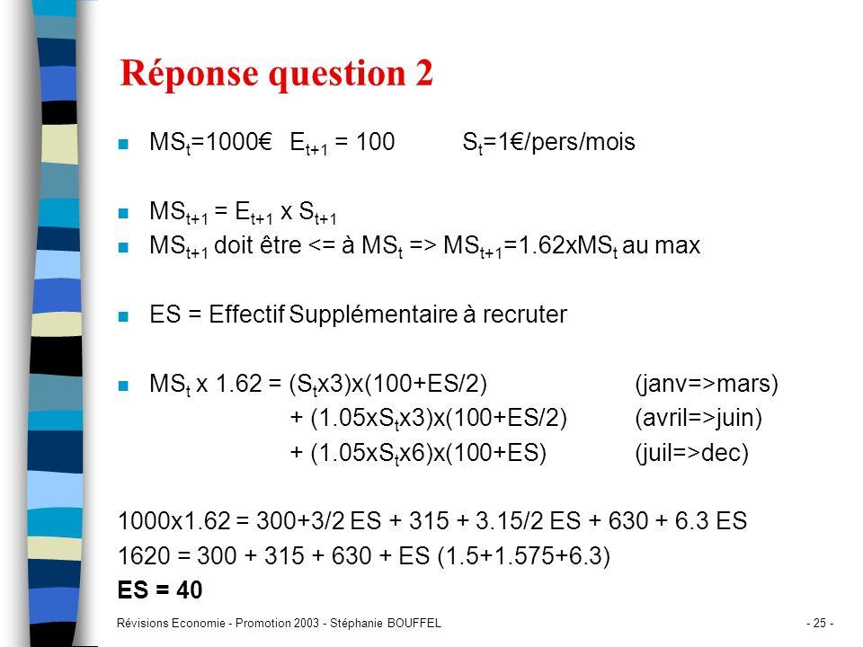 Réponse question 2 MSt=1000€ Et+1 = 100 St=1€/pers/mois