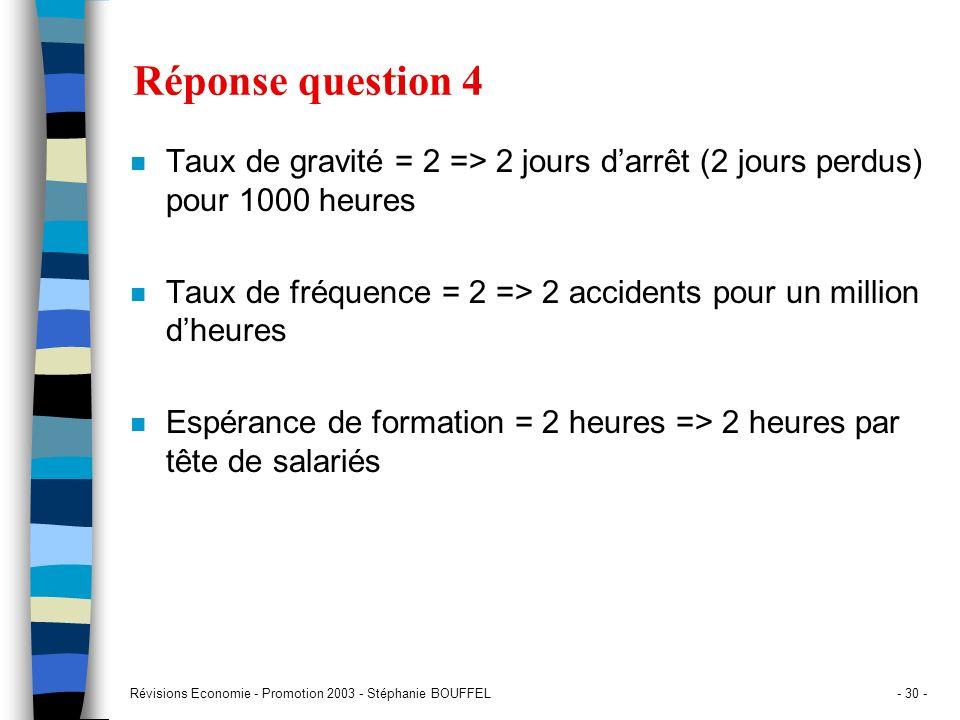 Réponse question 4 Taux de gravité = 2 => 2 jours d'arrêt (2 jours perdus) pour 1000 heures.