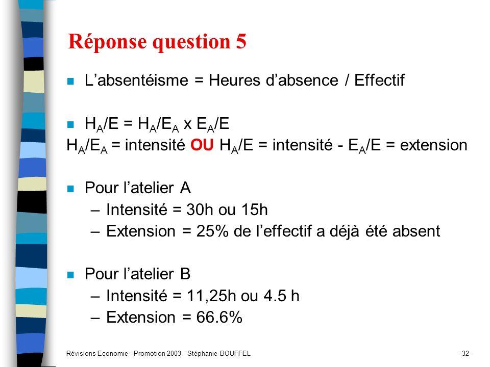 Réponse question 5 L'absentéisme = Heures d'absence / Effectif