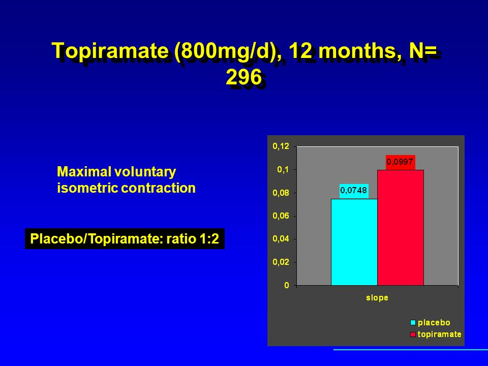 Topiramate (800mg/d), 12 months, N= 296