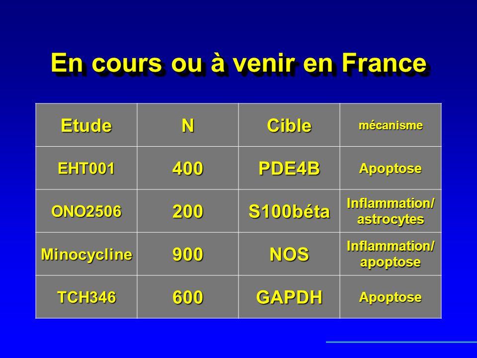 En cours ou à venir en France