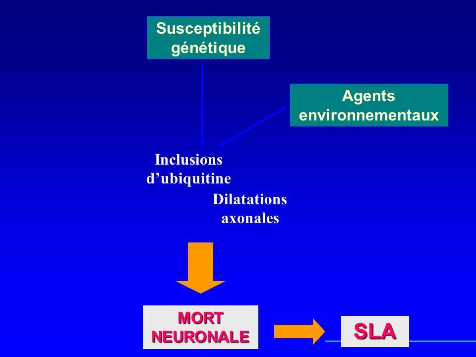 SLA Susceptibilité génétique Agents environnementaux