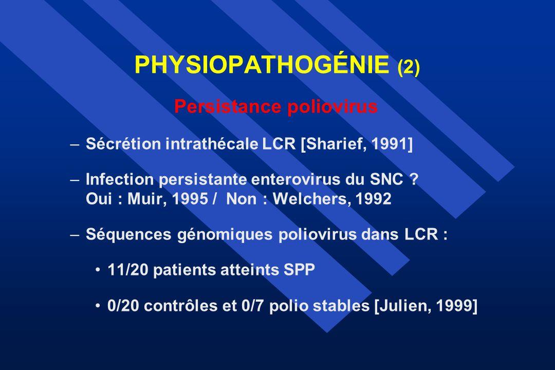 Persistance poliovirus