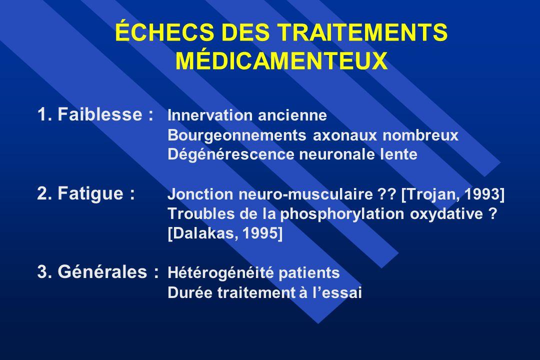 ÉCHECS DES TRAITEMENTS MÉDICAMENTEUX