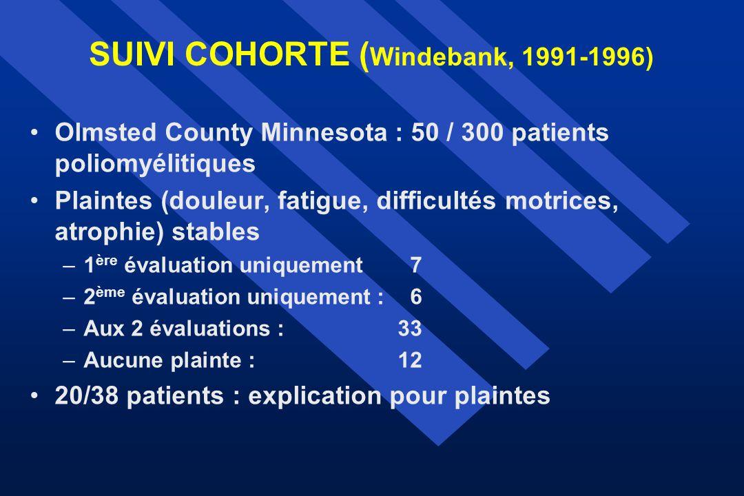 SUIVI COHORTE (Windebank, 1991-1996)
