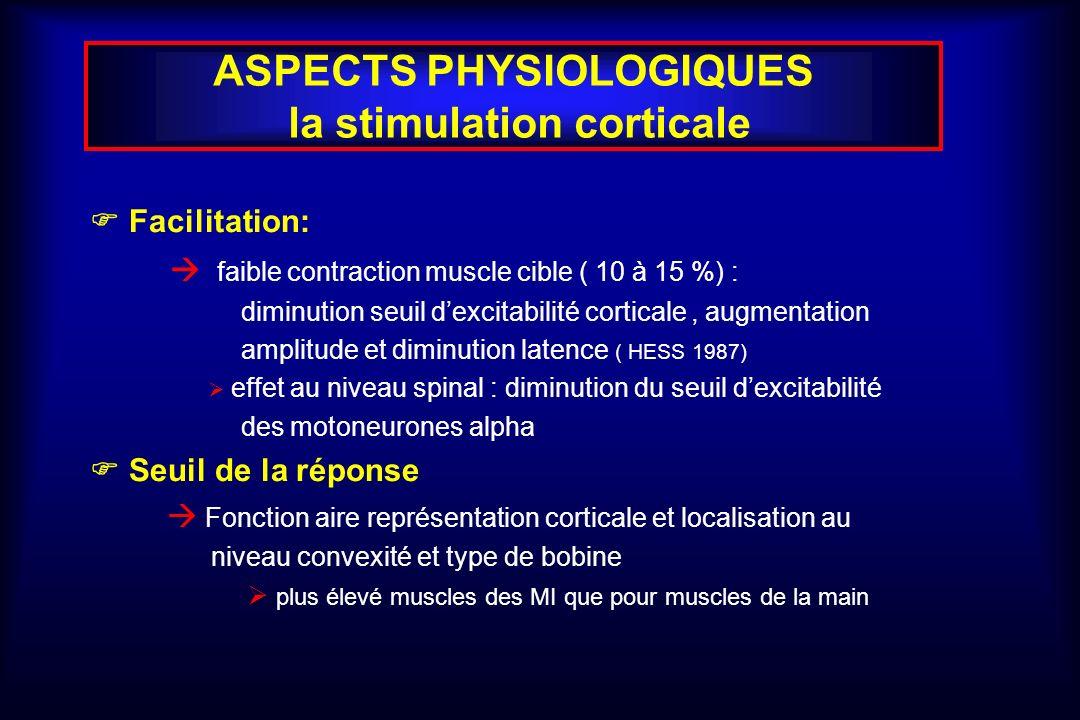 ASPECTS PHYSIOLOGIQUES la stimulation corticale