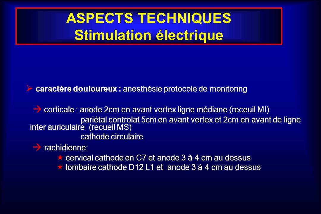 ASPECTS TECHNIQUES Stimulation électrique