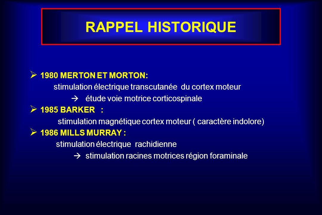 RAPPEL HISTORIQUE 1980 MERTON ET MORTON: