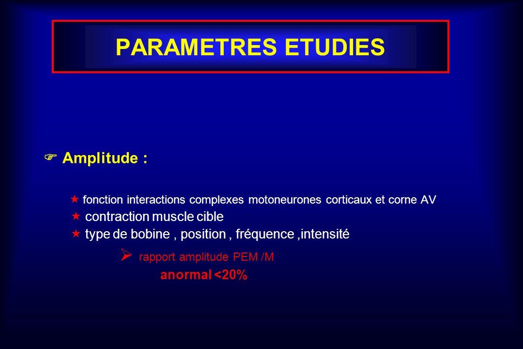 PARAMETRES ETUDIES  Amplitude :