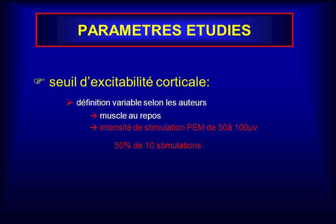 PARAMETRES ETUDIES  seuil d'excitabilité corticale: