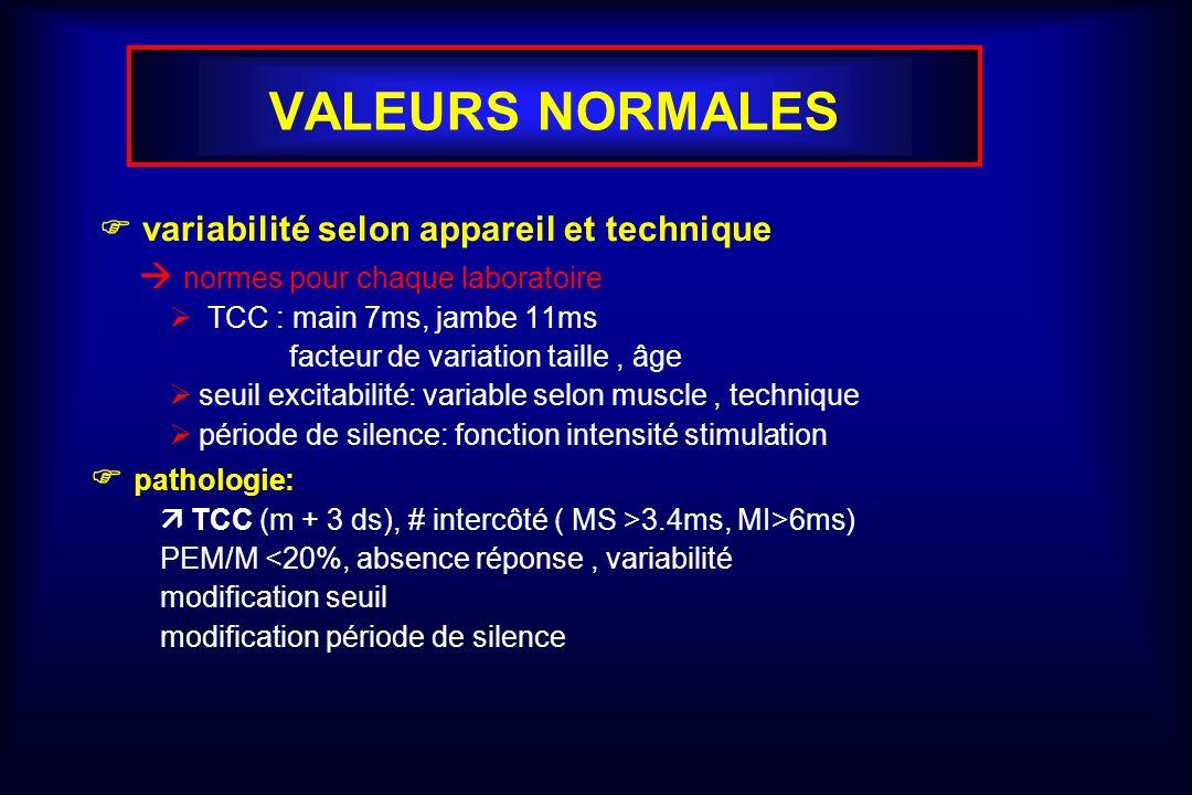 VALEURS NORMALES  variabilité selon appareil et technique