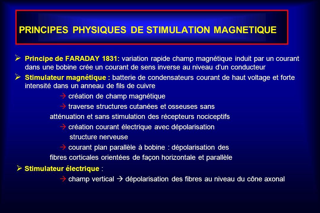 PRINCIPES PHYSIQUES DE STIMULATION MAGNETIQUE