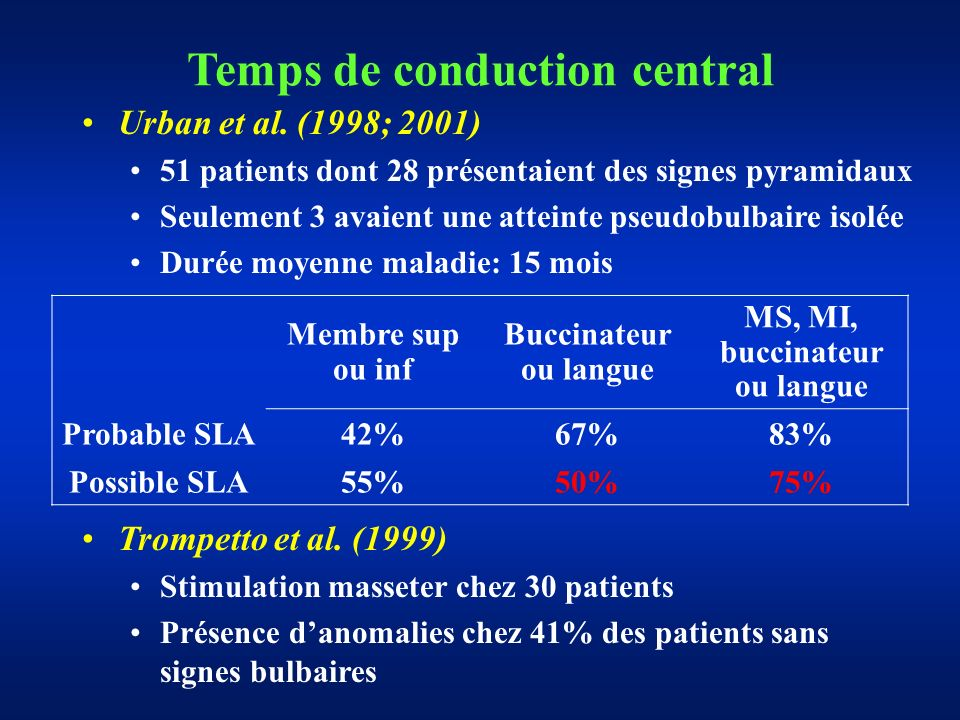 Temps de conduction central MS, MI, buccinateur ou langue