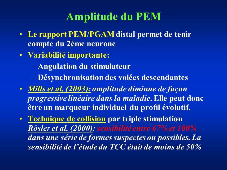 Amplitude du PEM Le rapport PEM/PGAM distal permet de tenir compte du 2ème neurone. Variabilité importante: