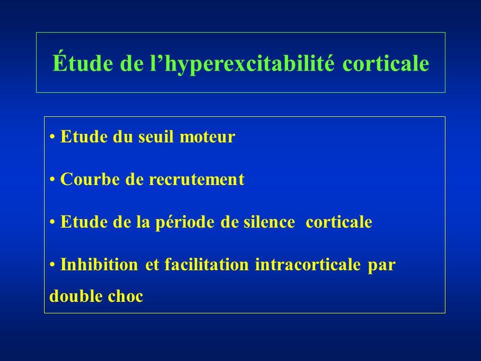 Étude de l'hyperexcitabilité corticale