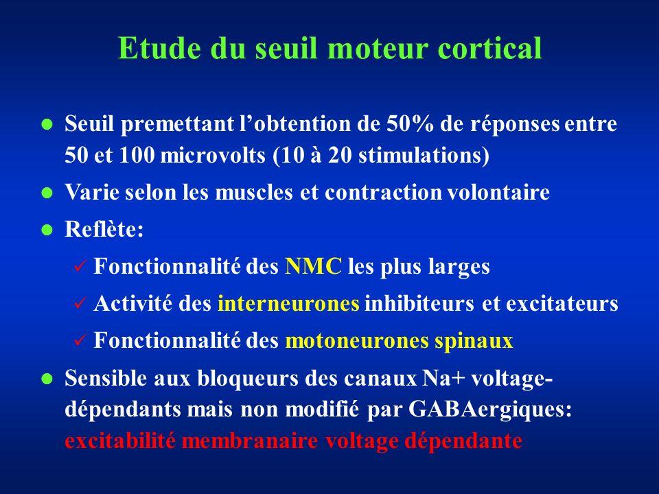 Etude du seuil moteur cortical