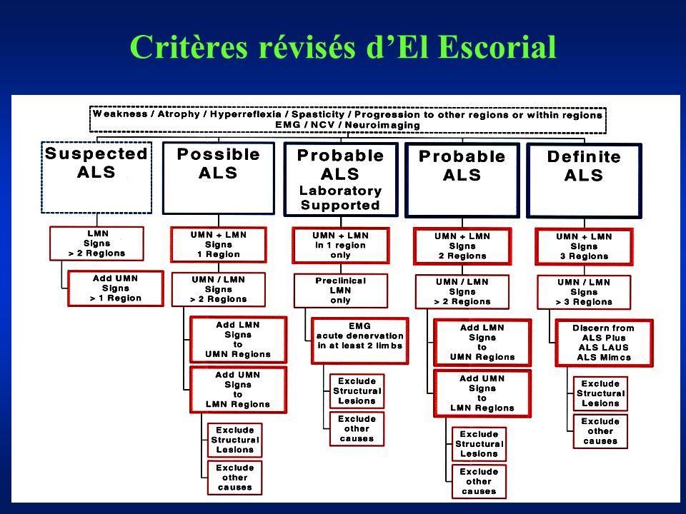 Critères révisés d'El Escorial