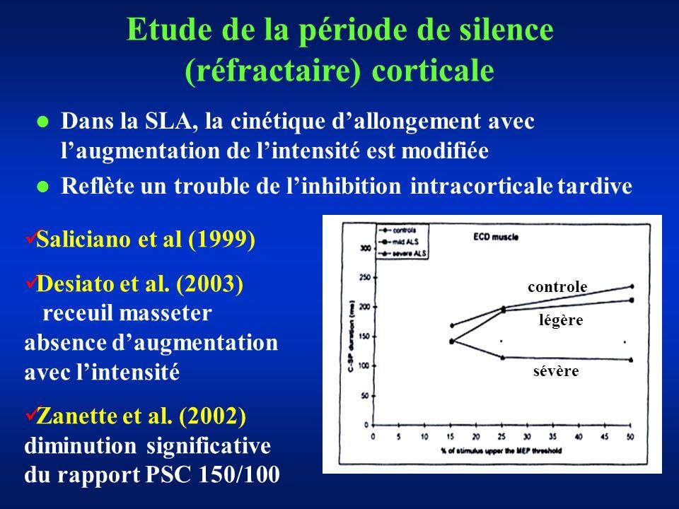 Etude de la période de silence (réfractaire) corticale