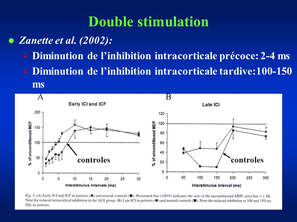 Double stimulation Zanette et al. (2002):