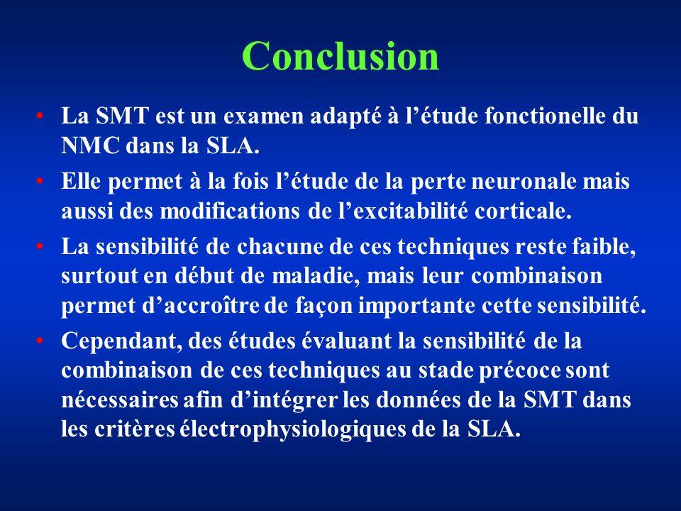 Conclusion La SMT est un examen adapté à l'étude fonctionelle du NMC dans la SLA.