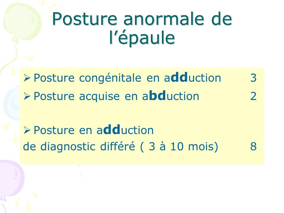 Posture anormale de l'épaule