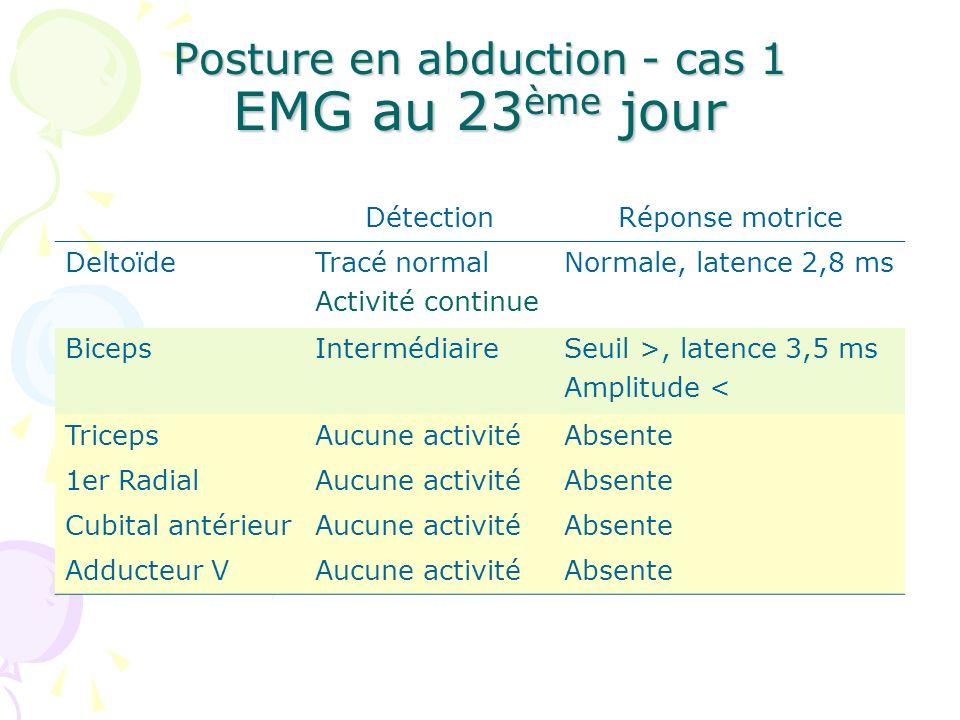 Posture en abduction - cas 1 EMG au 23ème jour