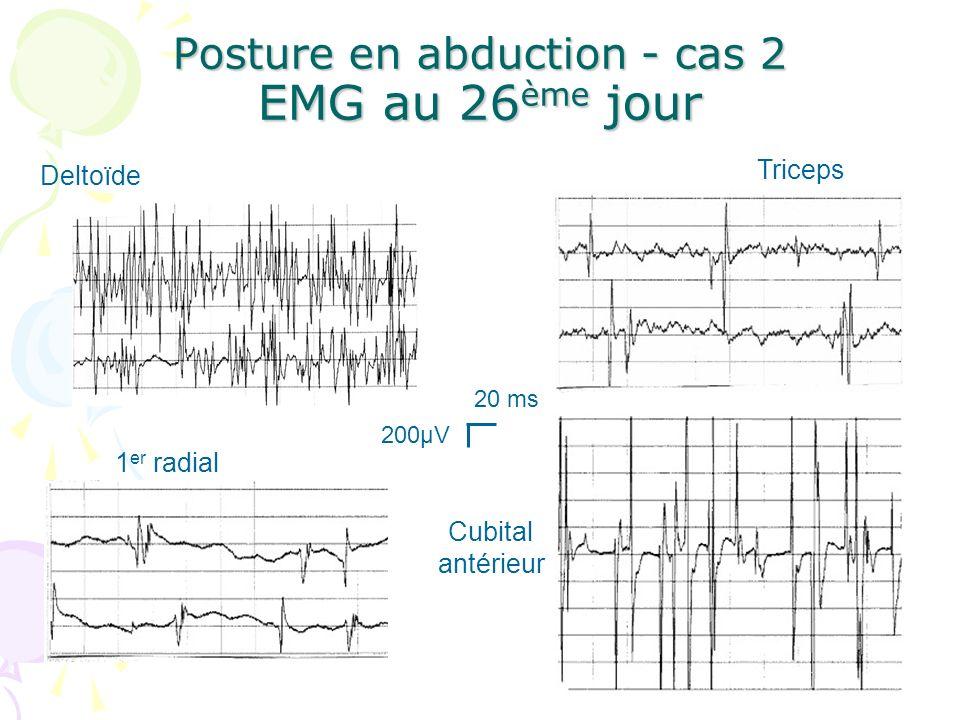 Posture en abduction - cas 2 EMG au 26ème jour