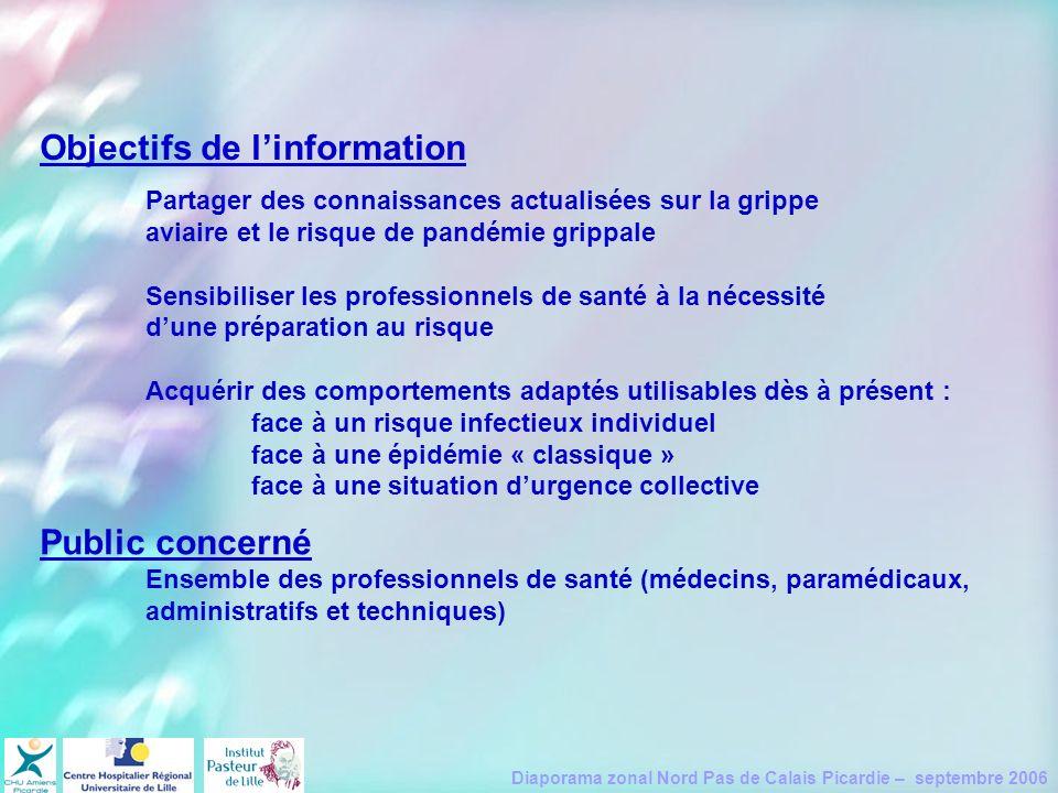 Objectifs de l'information