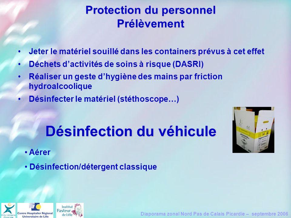 Protection du personnel