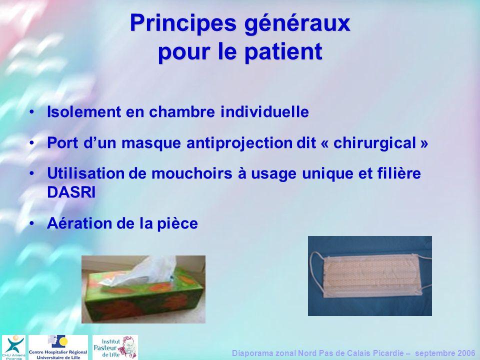 Principes généraux pour le patient