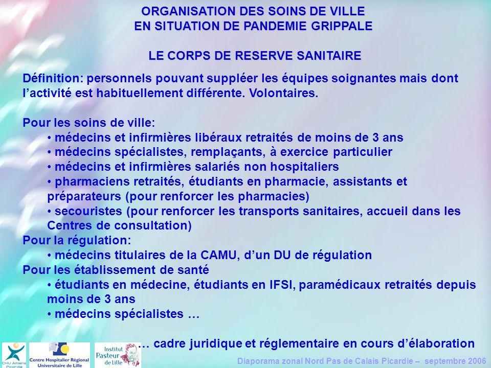 ORGANISATION DES SOINS DE VILLE EN SITUATION DE PANDEMIE GRIPPALE LE CORPS DE RESERVE SANITAIRE