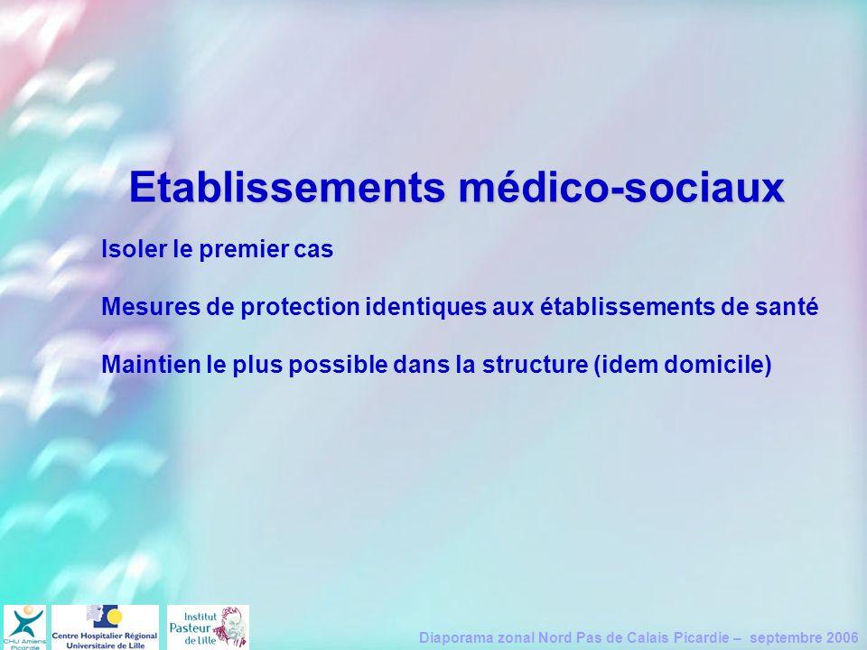 Etablissements médico-sociaux
