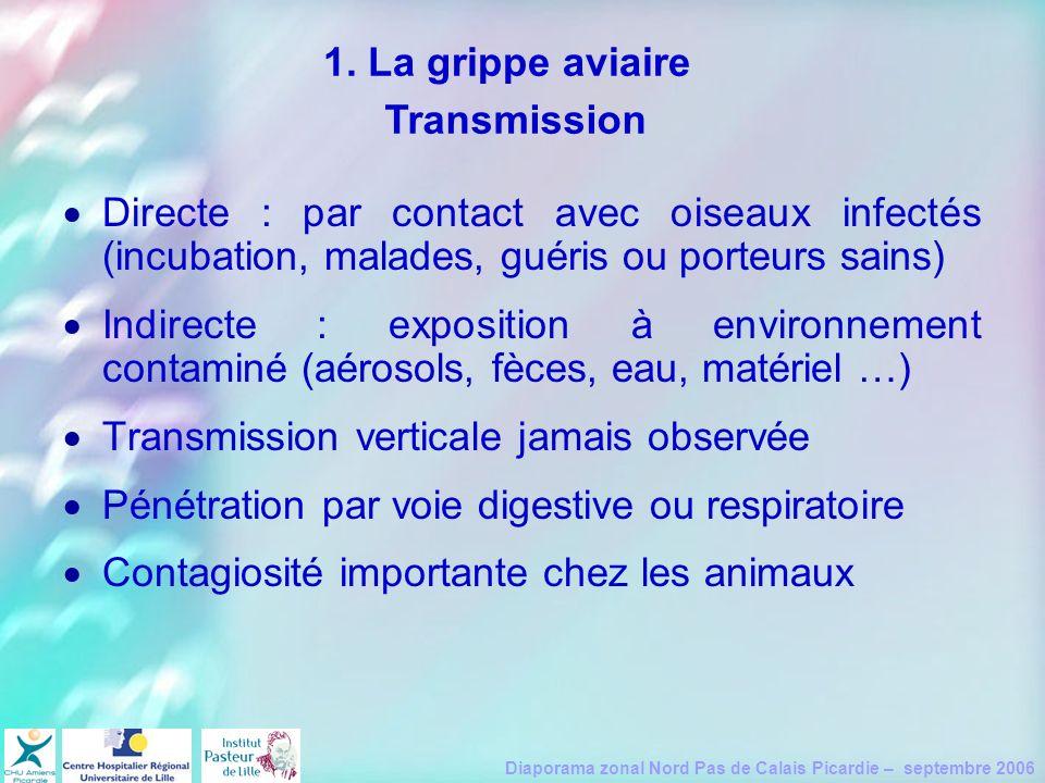 1. La grippe aviaire Transmission. Directe : par contact avec oiseaux infectés (incubation, malades, guéris ou porteurs sains)