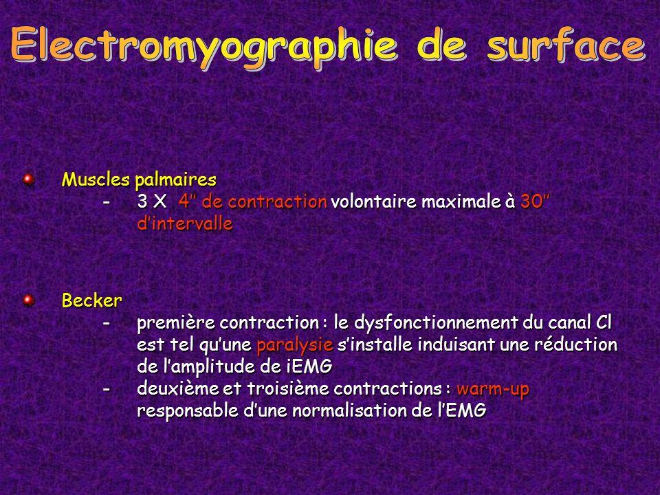 Electromyographie de surface