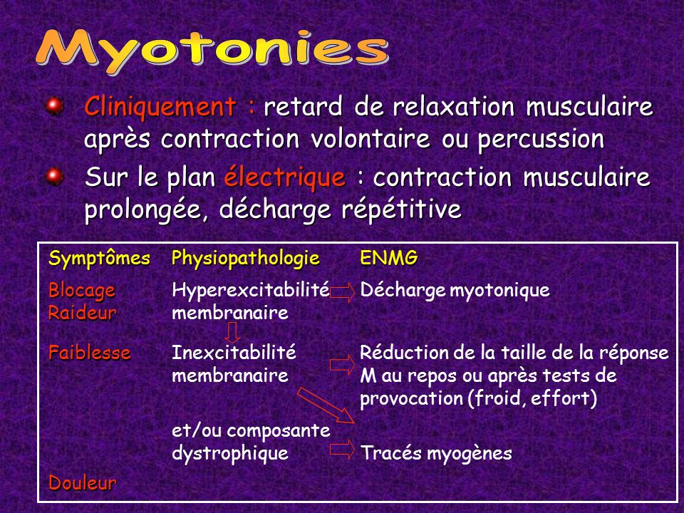 Myotonies Cliniquement : retard de relaxation musculaire après contraction volontaire ou percussion.