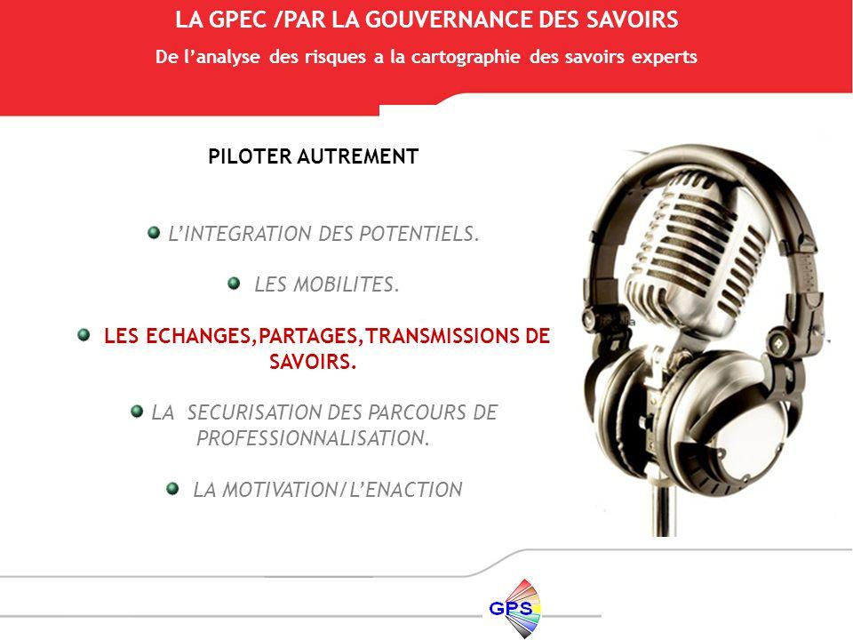 LA GPEC /PAR LA GOUVERNANCE DES SAVOIRS