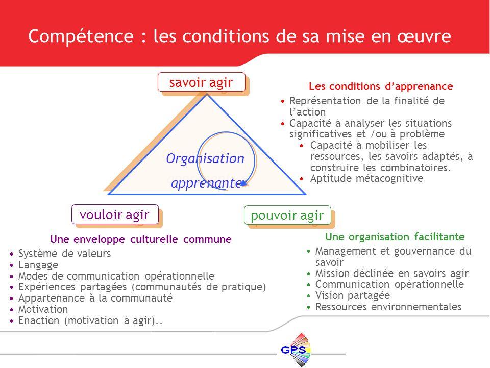 Compétence : les conditions de sa mise en œuvre