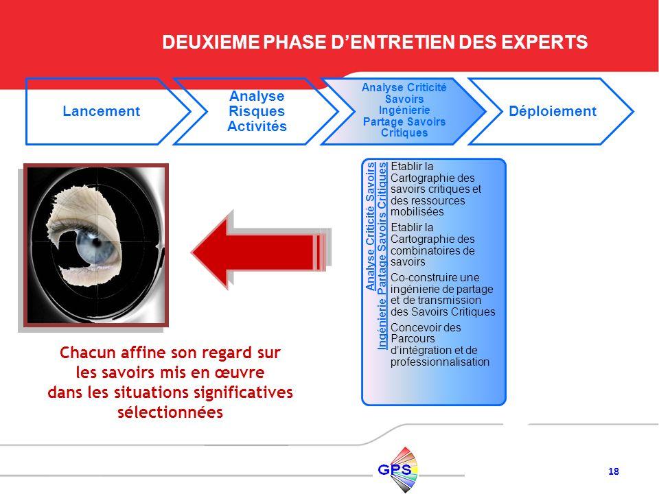 DEUXIEME PHASE D'ENTRETIEN DES EXPERTS