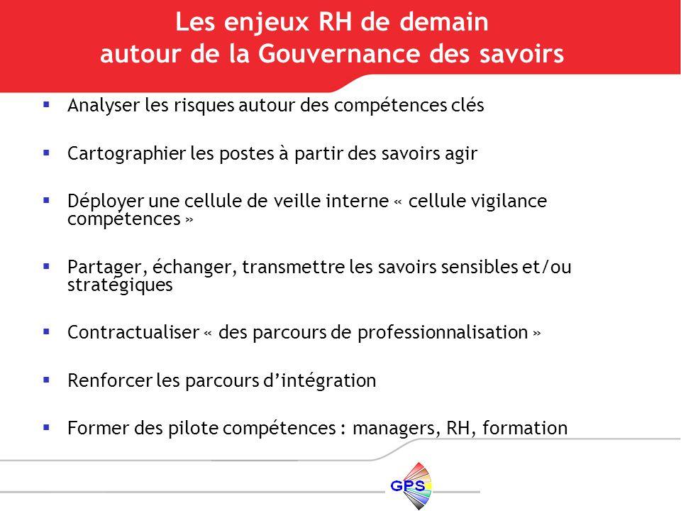 Les enjeux RH de demain autour de la Gouvernance des savoirs