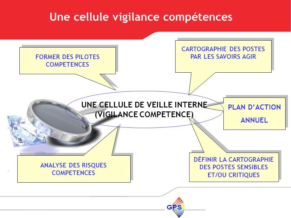 Une cellule vigilance compétences