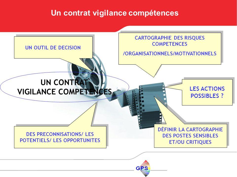 Un contrat vigilance compétences