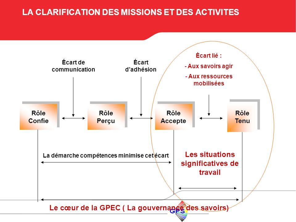 LA CLARIFICATION DES MISSIONS ET DES ACTIVITES