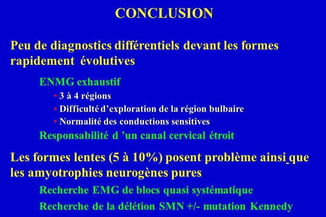 CONCLUSIONPeu de diagnostics différentiels devant les formes rapidement évolutives. ENMG exhaustif.