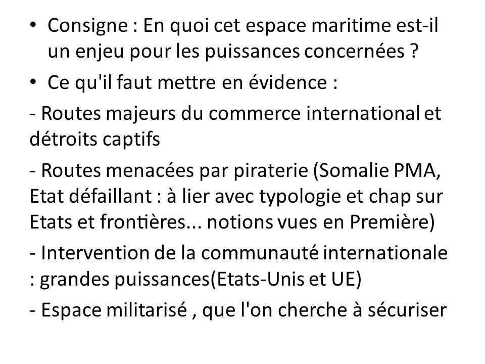 Consigne : En quoi cet espace maritime est-il un enjeu pour les puissances concernées