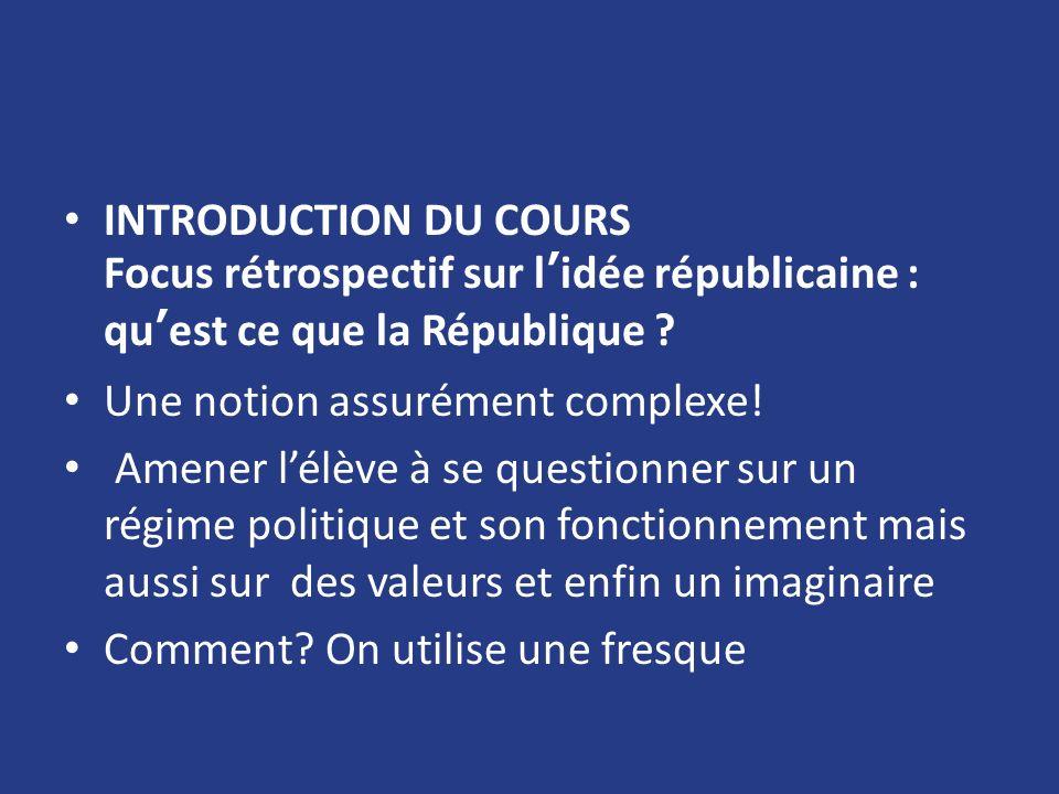 INTRODUCTION DU COURS Focus rétrospectif sur l'idée républicaine : qu'est ce que la République