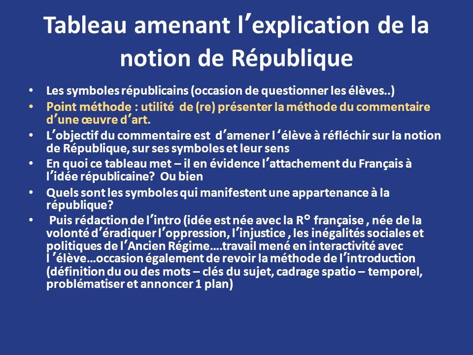 Tableau amenant l'explication de la notion de République