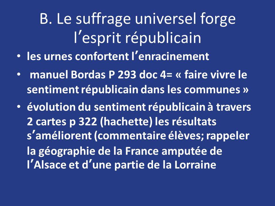 B. Le suffrage universel forge l'esprit républicain
